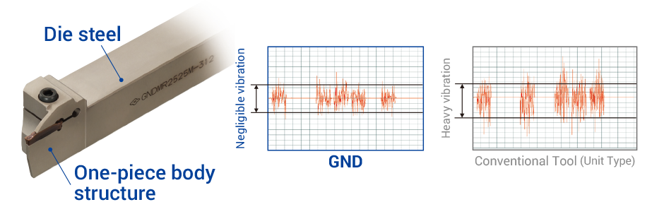 gnd_features2